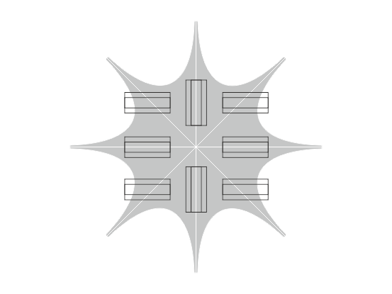 Anordnung mit bayerischen Bänken – 42–46 Sitzplätze